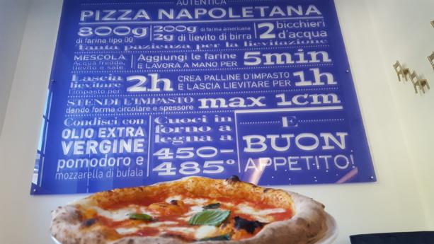 RECETTE POUR LA PIZZA NAPOLETANA
